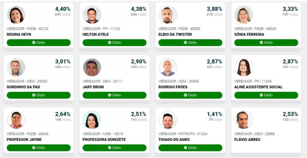 Reprodução Porto Murtinho Notícias